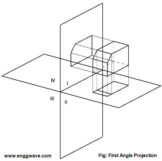 Orthographic Projection Exercises also Dimensioning Of A Technical Drawing In Tikz together with Screw Jack 18171561 in addition Chevrolet Camaro besides Isometric Drawing Exercises. on third angle projection